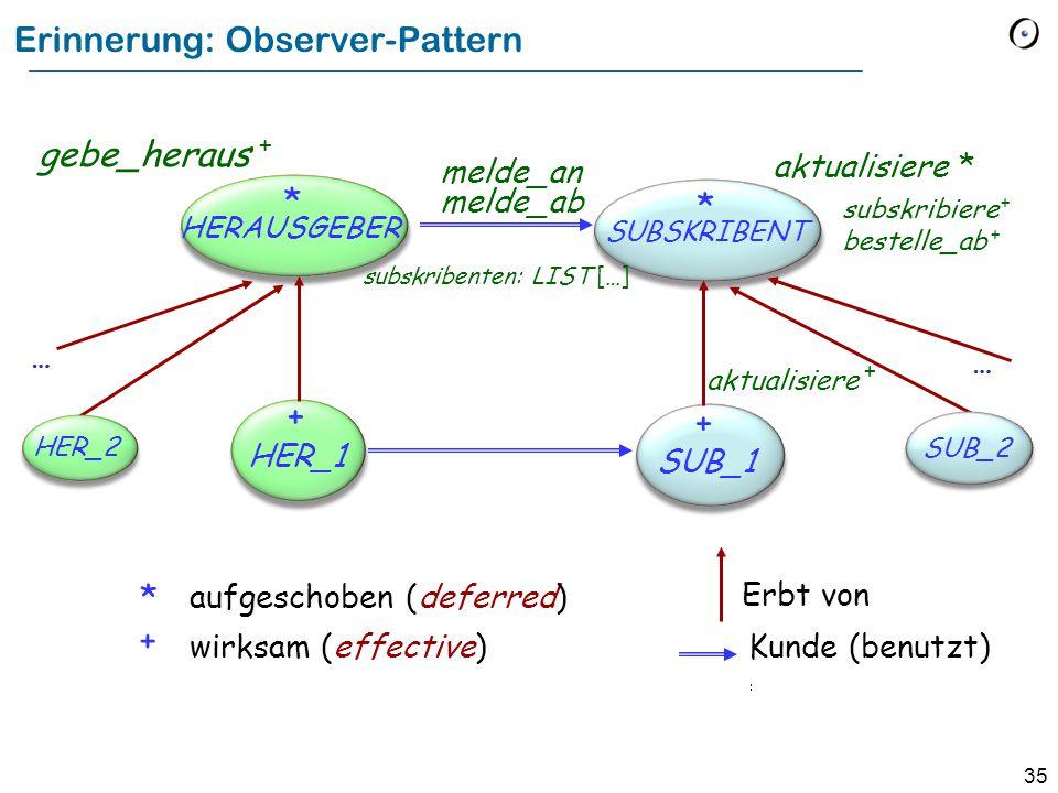 35 Erinnerung: Observer-Pattern HERAUSGEBER * HER_1 SUBSKRIBENT * SUB_1 aktualisiere * aktualisiere + aufgeschoben (deferred) wirksam (effective) * + Erbt von Kunde (benutzt) subskribiere + bestelle_ab + subskribenten: LIST […] melde_an melde_ab + + … HER_2 … gebe_heraus +