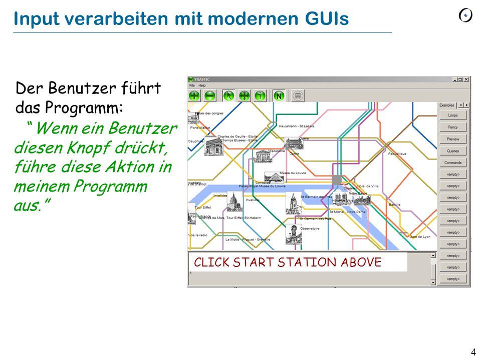 4 Input verarbeiten mit modernen GUIs Der Benutzer führt das Programm: Wenn ein Benutzer diesen Knopf drückt, führe diese Aktion in meinem Programm aus. CLICK START STATION ABOVE