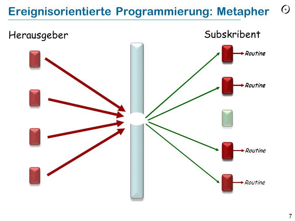 7 Ereignisorientierte Programmierung: Metapher Routine Routine Routine Routine Routine Routine Routine Herausgeber Subskribent