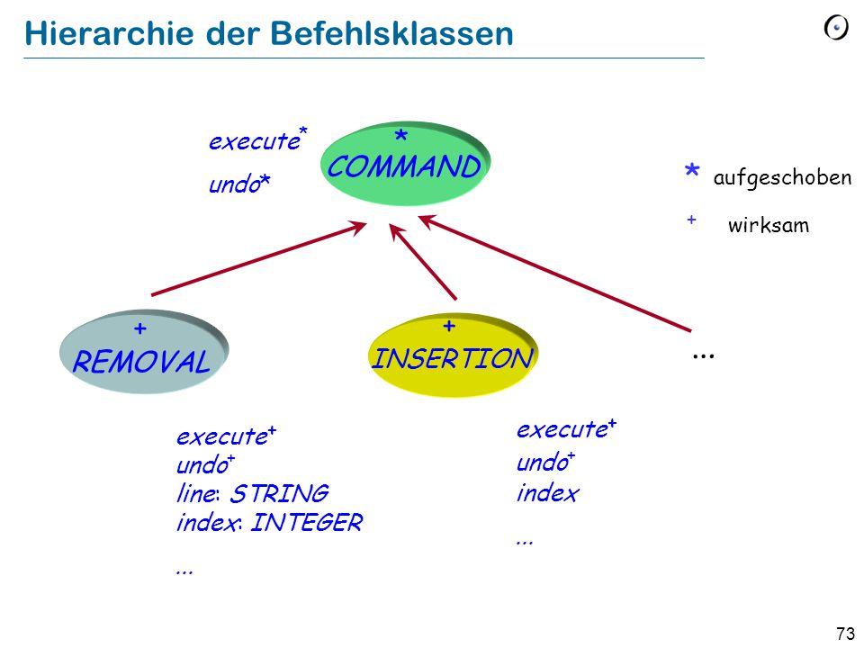 73 Hierarchie der Befehlsklassen execute * undo* … execute + undo + line: STRING index: INTEGER...