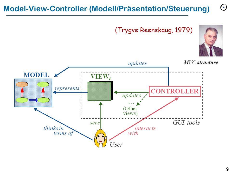 9 Model-View-Controller (Modell/Präsentation/Steuerung) (Trygve Reenskaug, 1979)