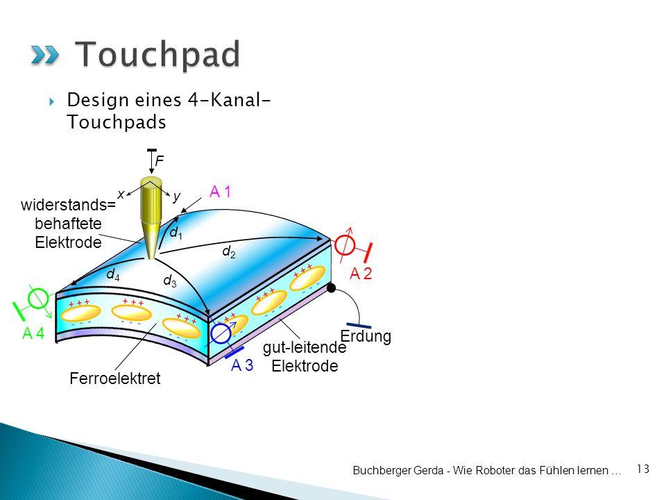  Design eines 4-Kanal- Touchpads 13 Buchberger Gerda - Wie Roboter das Fühlen lernen … - - - + + + - - - + + + gut-leitende Elektrode widerstands= behaftete Elektrode Ferroelektret - - - + + + - - - + + + - - - + + + - - - + + + A 1 d2d2 A 2 d1d1 Erdung d3d3 d4d4 A 3 A 4 F y x