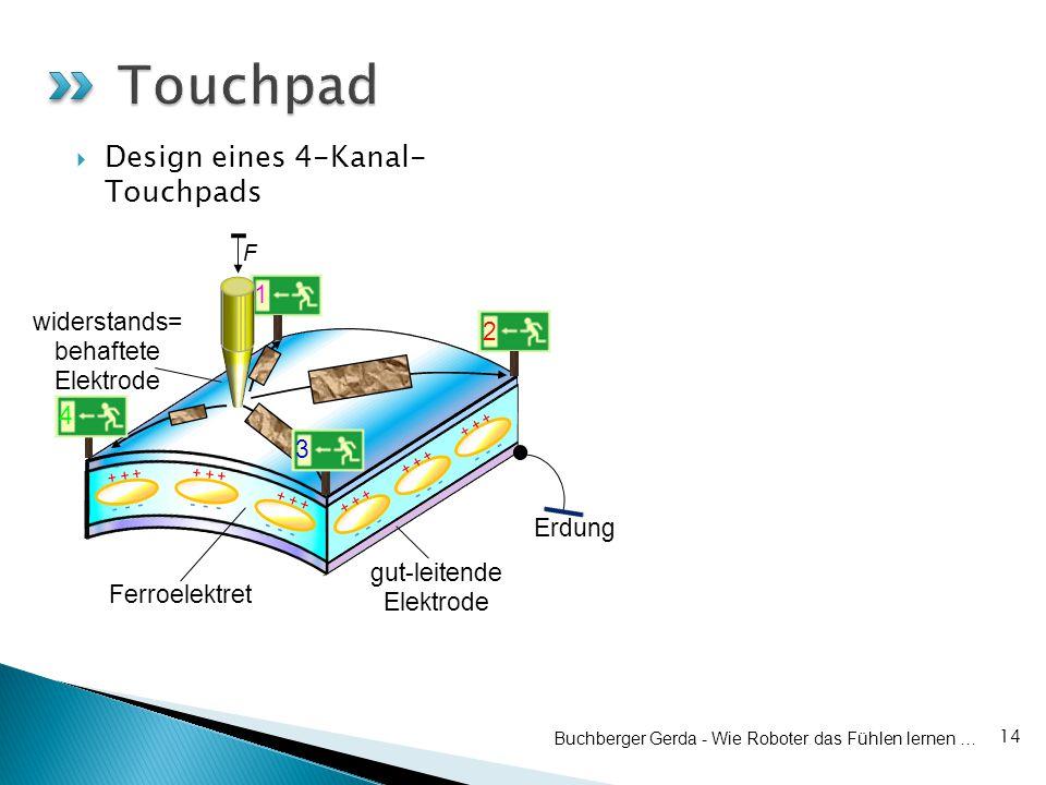 Design eines 4-Kanal- Touchpads 14 Buchberger Gerda - Wie Roboter das Fühlen lernen … widerstands= behaftete Elektrode