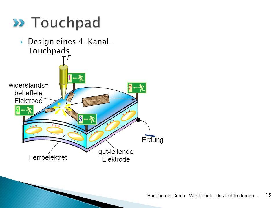  Design eines 4-Kanal- Touchpads 15 Buchberger Gerda - Wie Roboter das Fühlen lernen … widerstands= behaftete Elektrode F