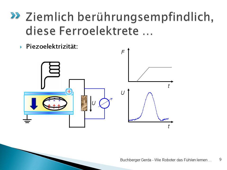 9 Buchberger Gerda - Wie Roboter das Fühlen lernen …  Piezoelektrizität: t U + + + - - - U + + + + - - - t F