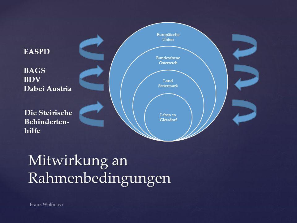 Europäische Union Bundesebene Österreich Land Steiermark Leben in Gleisdorf Mitwirkung an Rahmenbedingungen Franz Wolfmayr EASPD BAGS BDV Dabei Austri