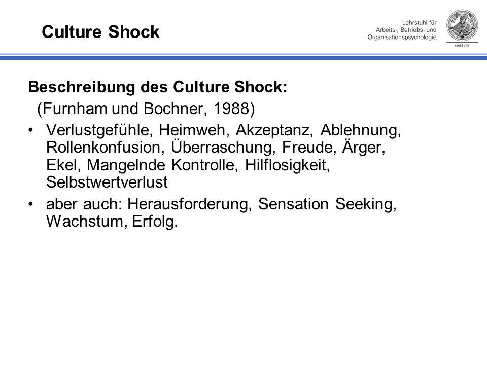Culture Shock Beschreibung des Culture Shock: (Furnham und Bochner, 1988) Verlustgefühle, Heimweh, Akzeptanz, Ablehnung, Rollenkonfusion, Überraschung, Freude, Ärger, Ekel, Mangelnde Kontrolle, Hilflosigkeit, Selbstwertverlust aber auch: Herausforderung, Sensation Seeking, Wachstum, Erfolg.
