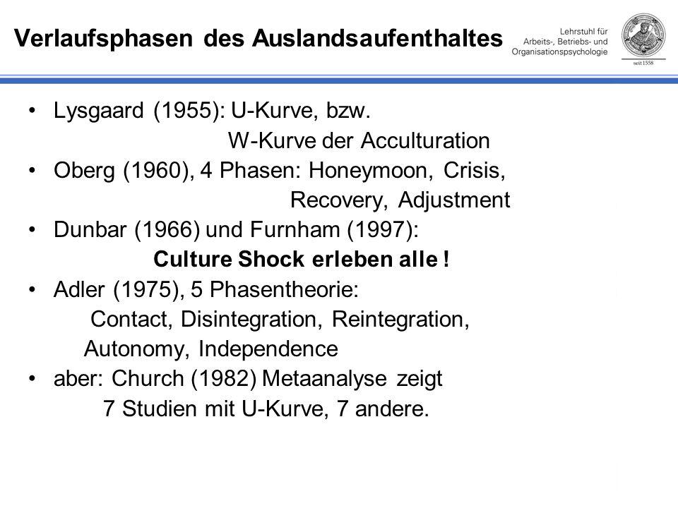 Verlaufsphasen des Auslandsaufenthaltes Lysgaard (1955): U-Kurve, bzw.