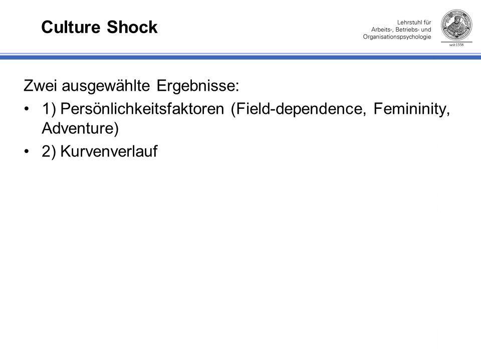 Culture Shock Zwei ausgewählte Ergebnisse: 1) Persönlichkeitsfaktoren (Field-dependence, Femininity, Adventure) 2) Kurvenverlauf