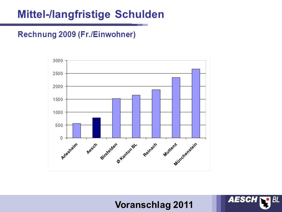 Mittel-/langfristige Schulden Voranschlag 2011 Rechnung 2009 (Fr./Einwohner)