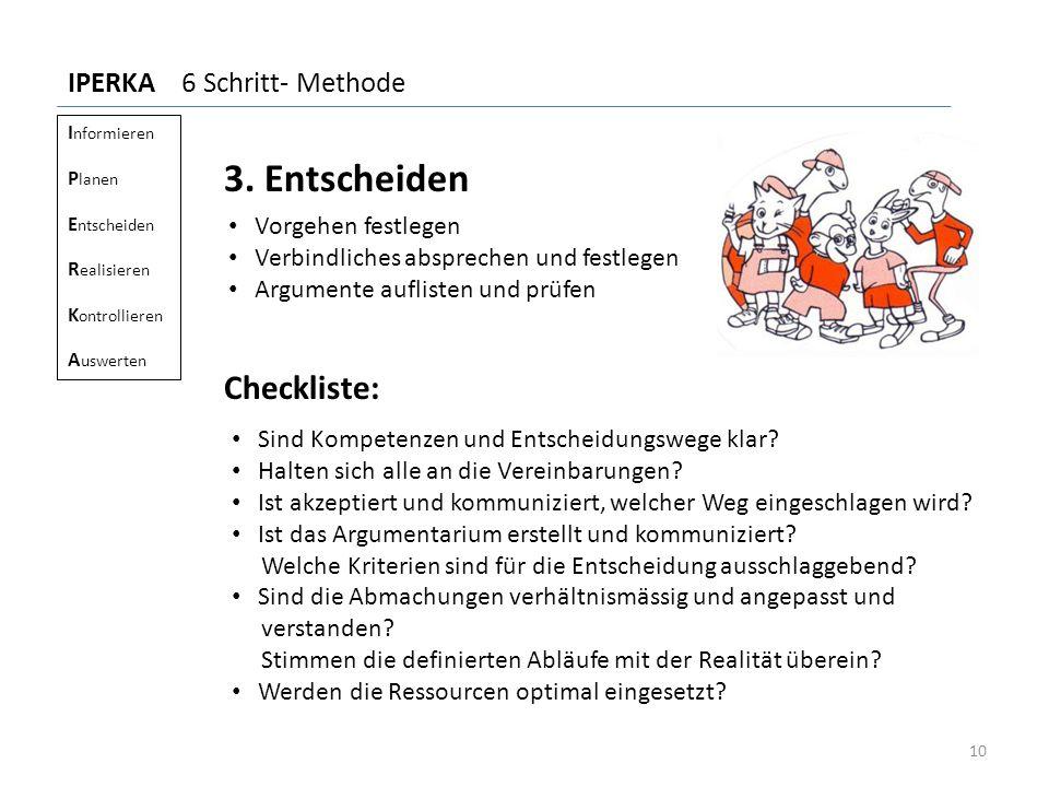 3. Entscheiden Vorgehen festlegen Verbindliches absprechen und festlegen Argumente auflisten und prüfen Checkliste: Sind Kompetenzen und Entscheidungs