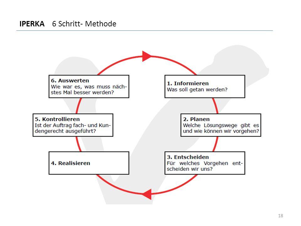 IPERKA 6 Schritt- Methode 18