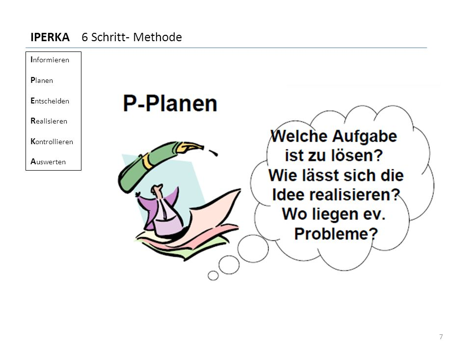 I nformieren P lanen E ntscheiden R ealisieren K ontrollieren A uswerten IPERKA 6 Schritt- Methode 7