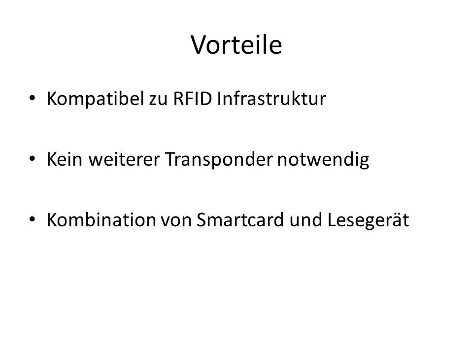 Vorteile Kompatibel zu RFID Infrastruktur Kein weiterer Transponder notwendig Kombination von Smartcard und Lesegerät