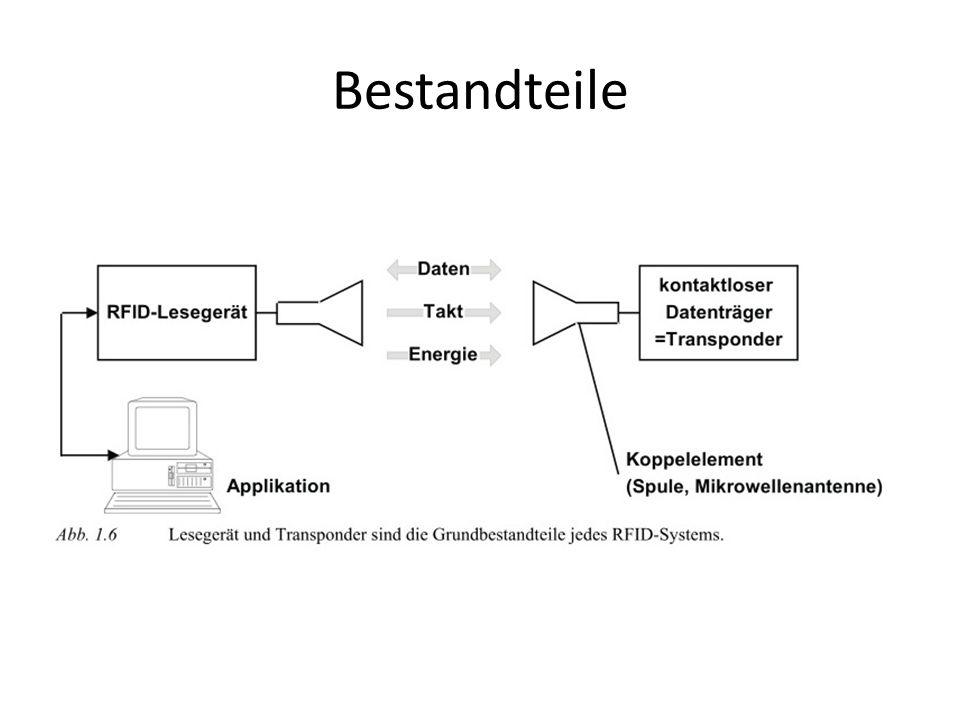 Unterscheidungsmerkmale Übertragungsart Speichermenge Beschreibbarkeit mit Daten Stromversorgung Betriebsfrequenz