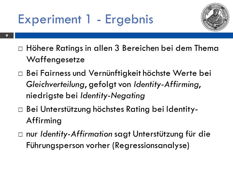 Experiment 2  Design wie in Studie 1  Zusätzlich: vor dem Fragebogen ein Video mit Interview von Chris  Fokus lag auf seinen Gefühlen zu den Reaktionen auf seine Nominierungen  am Ende des Interviews macht Chris den Vorschlag zur Einführung von (Werbe-) Tafeln auf dem Campus Sollte ebenfalls hinsichtlich der drei Aspekte bewertet werden 10