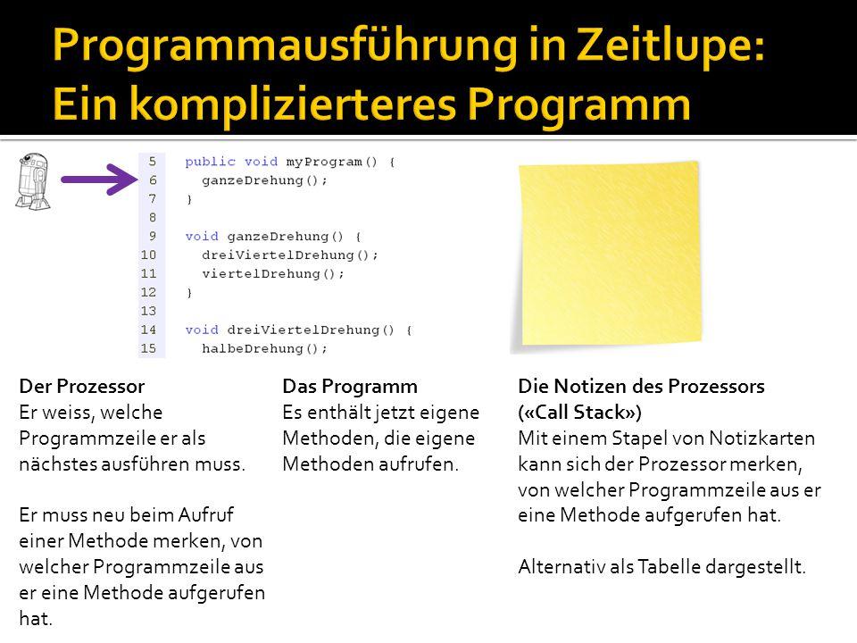 Der Prozessor Er weiss, welche Programmzeile er als nächstes ausführen muss. Er muss neu beim Aufruf einer Methode merken, von welcher Programmzeile a