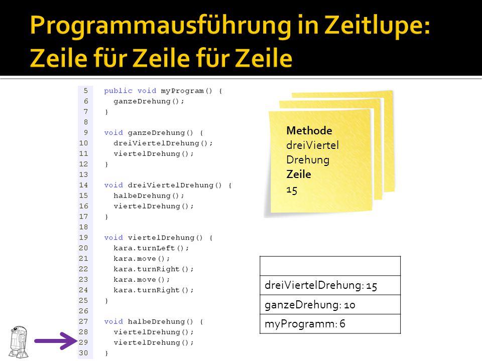 Methode myProgram Zeile 6 Methode ganze Drehung Zeile 10 Methode dreiViertel Drehung Zeile 15 dreiViertelDrehung: 15 ganzeDrehung: 10 myProgramm: 6