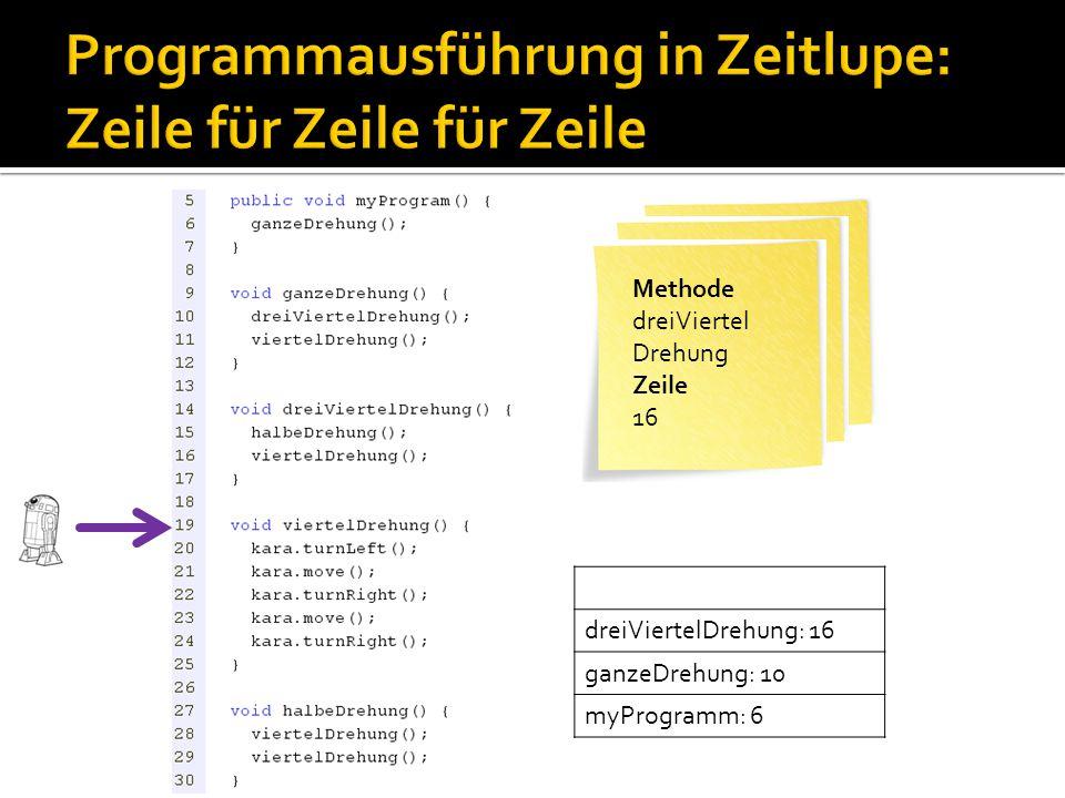 Methode myProgram Zeile 6 Methode ganze Drehung Zeile 10 Methode dreiViertel Drehung Zeile 16 dreiViertelDrehung: 16 ganzeDrehung: 10 myProgramm: 6