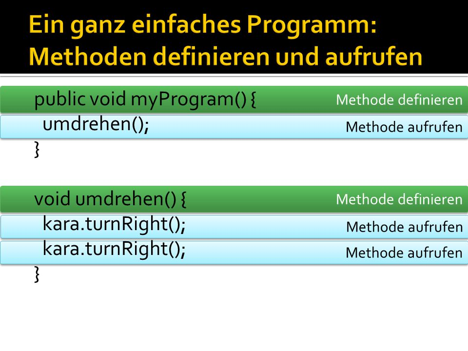 Methode aufrufen Methode definieren public void myProgram() { umdrehen(); } void umdrehen() { kara.turnRight(); }