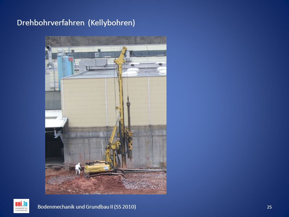 Drehbohrverfahren (Kellybohren) 25 Bodenmechanik und Grundbau II (SS 2010)