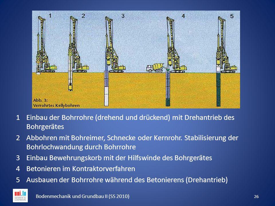 1 Einbau der Bohrrohre (drehend und drückend) mit Drehantrieb des Bohrgerätes 2 Abbohren mit Bohreimer, Schnecke oder Kernrohr. Stabilisierung der Boh
