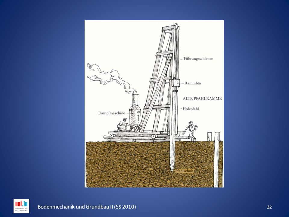 32 Bodenmechanik und Grundbau II (SS 2010)