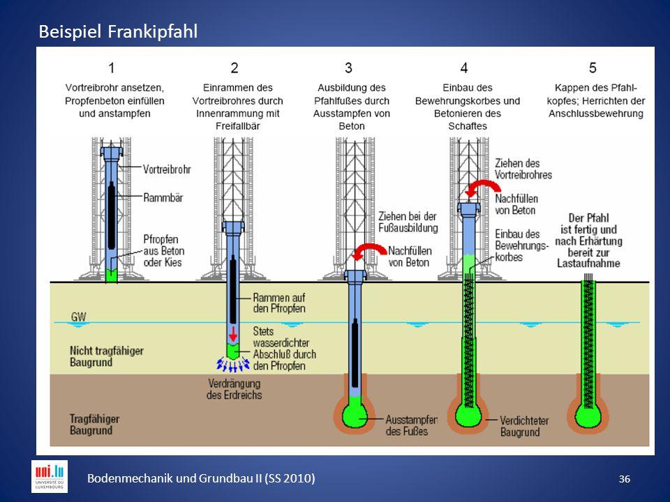 Beispiel Frankipfahl 36 Bodenmechanik und Grundbau II (SS 2010)