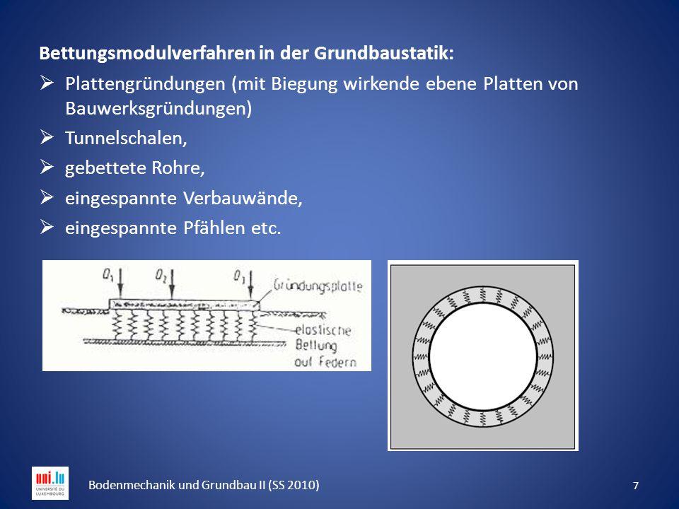 Bettungsmodulverfahren in der Grundbaustatik:  Plattengründungen (mit Biegung wirkende ebene Platten von Bauwerksgründungen)  Tunnelschalen,  gebet