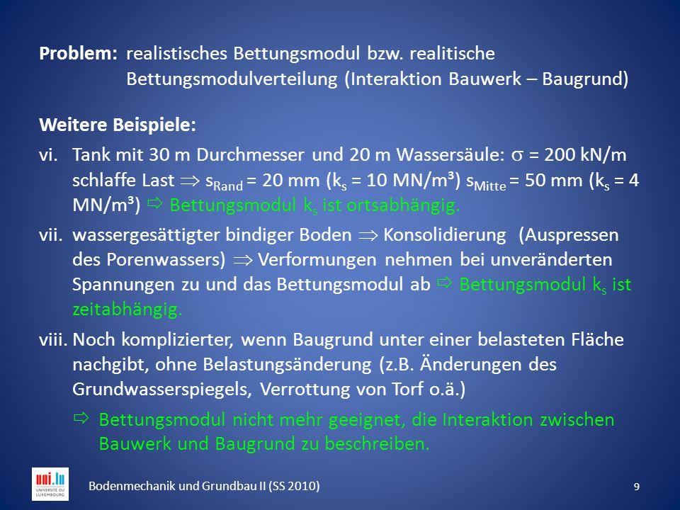 Problem: realistisches Bettungsmodul bzw. realitische Bettungsmodulverteilung (Interaktion Bauwerk – Baugrund) Weitere Beispiele: vi.Tank mit 30 m Dur