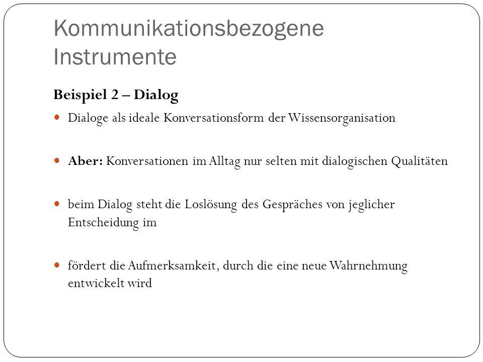 Kommunikationsbezogene Instrumente Beispiel 2 – Dialog Dialoge als ideale Konversationsform der Wissensorganisation Aber: Konversationen im Alltag nur