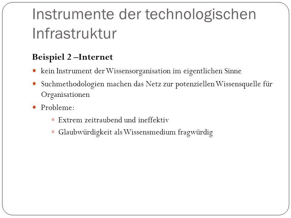 Instrumente der technologischen Infrastruktur Beispiel 2 –Internet kein Instrument der Wissensorganisation im eigentlichen Sinne Suchmethodologien mac