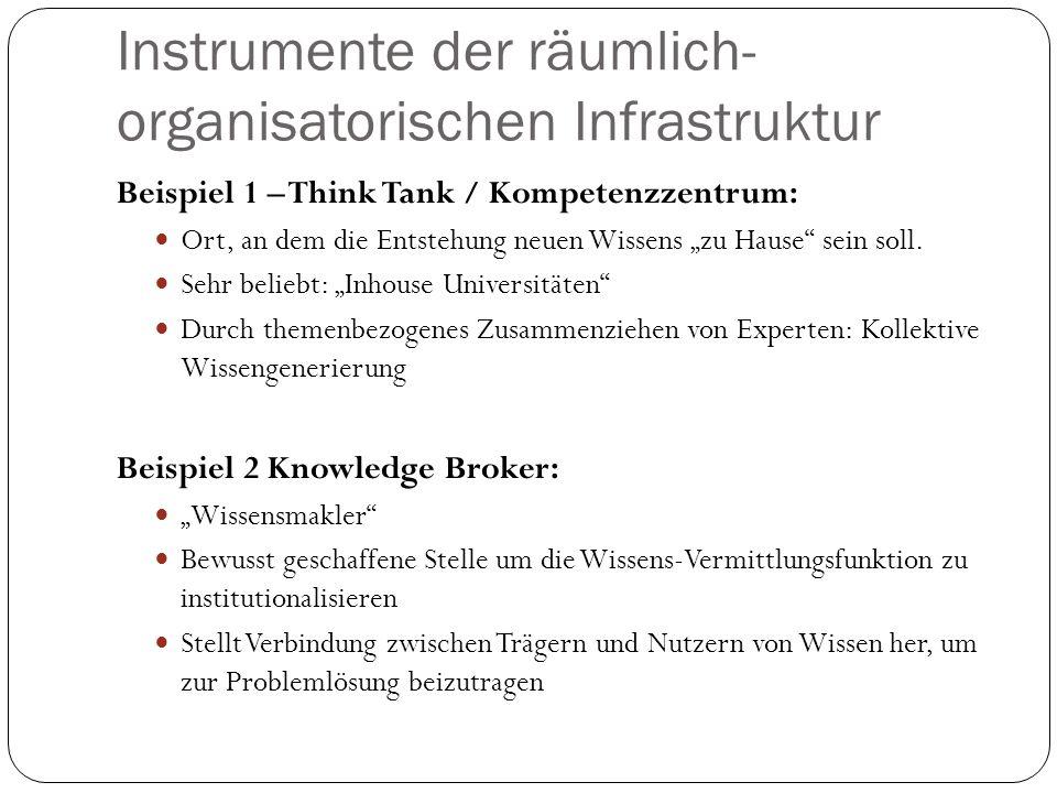 """Instrumente der räumlich- organisatorischen Infrastruktur Beispiel 1 – Think Tank / Kompetenzzentrum: Ort, an dem die Entstehung neuen Wissens """"zu Hau"""