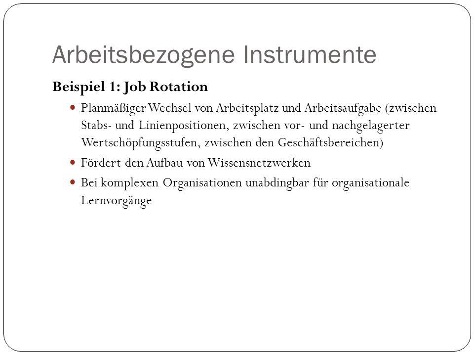 Arbeitsbezogene Instrumente Beispiel 1: Job Rotation Planmäßiger Wechsel von Arbeitsplatz und Arbeitsaufgabe (zwischen Stabs- und Linienpositionen, zw