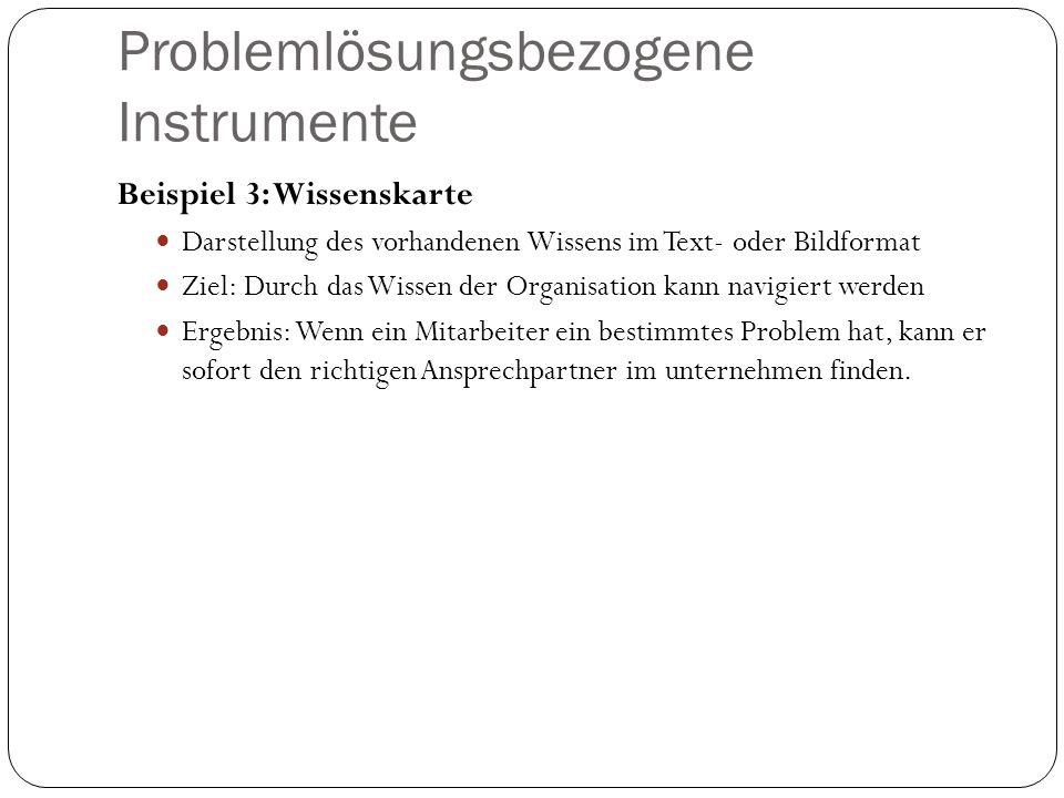 Problemlösungsbezogene Instrumente Beispiel 3: Wissenskarte Darstellung des vorhandenen Wissens im Text- oder Bildformat Ziel: Durch das Wissen der Or