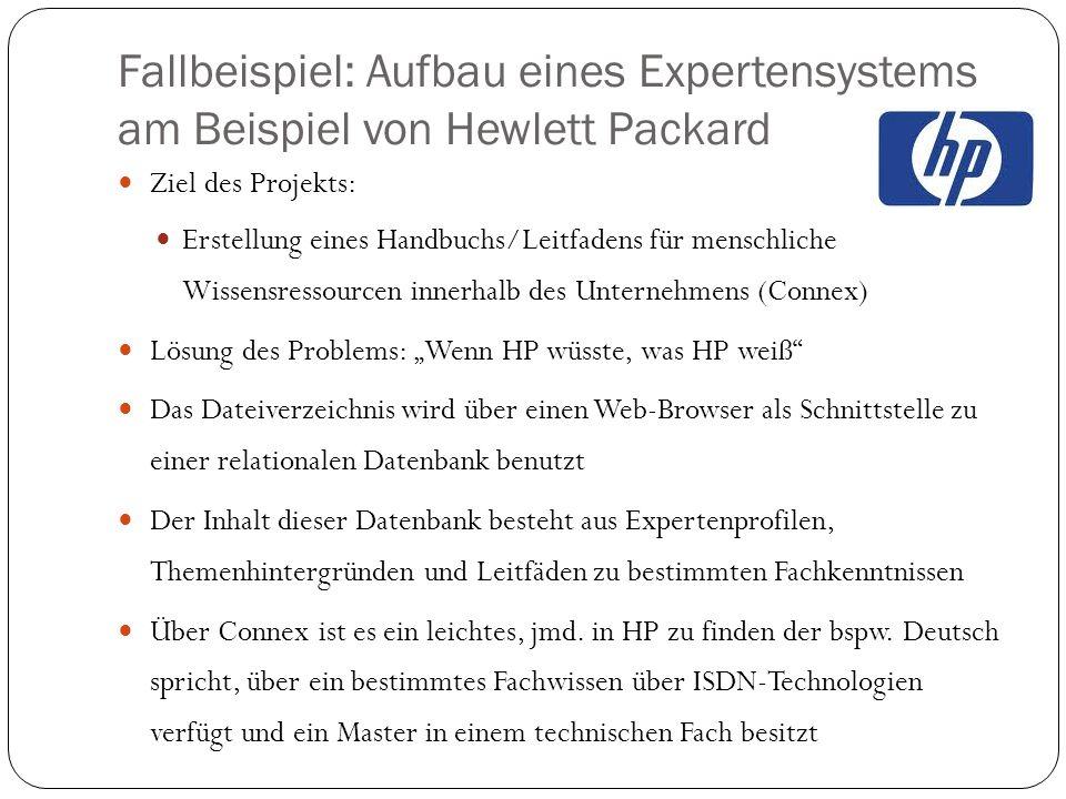 Fallbeispiel: Aufbau eines Expertensystems am Beispiel von Hewlett Packard Ziel des Projekts: Erstellung eines Handbuchs/Leitfadens für menschliche Wi