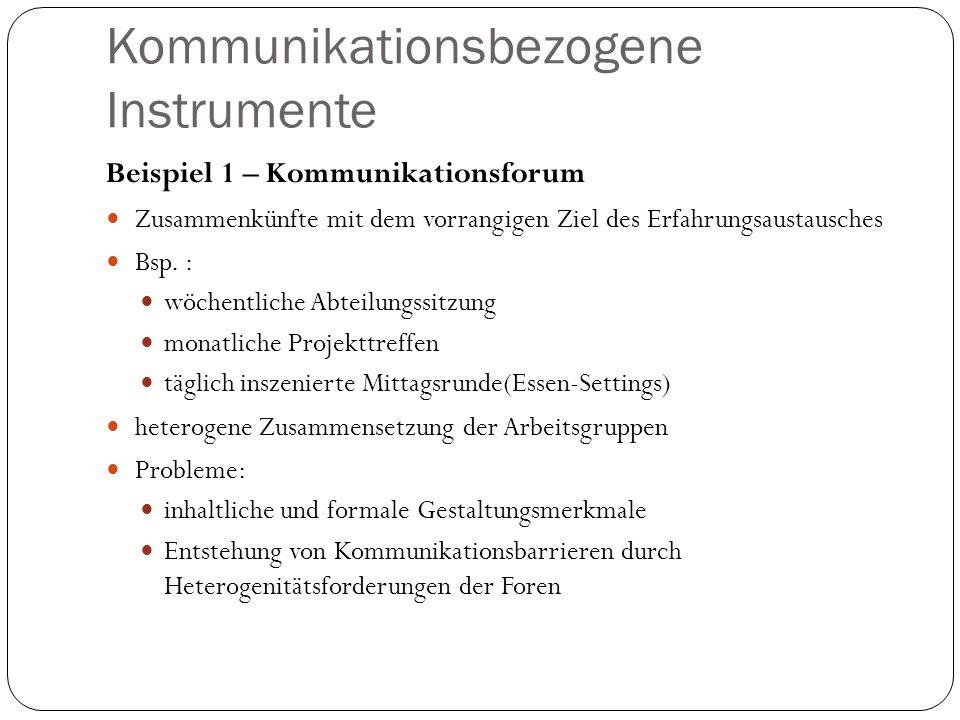 Kommunikationsbezogene Instrumente Beispiel 1 – Kommunikationsforum Zusammenkünfte mit dem vorrangigen Ziel des Erfahrungsaustausches Bsp. : wöchentli