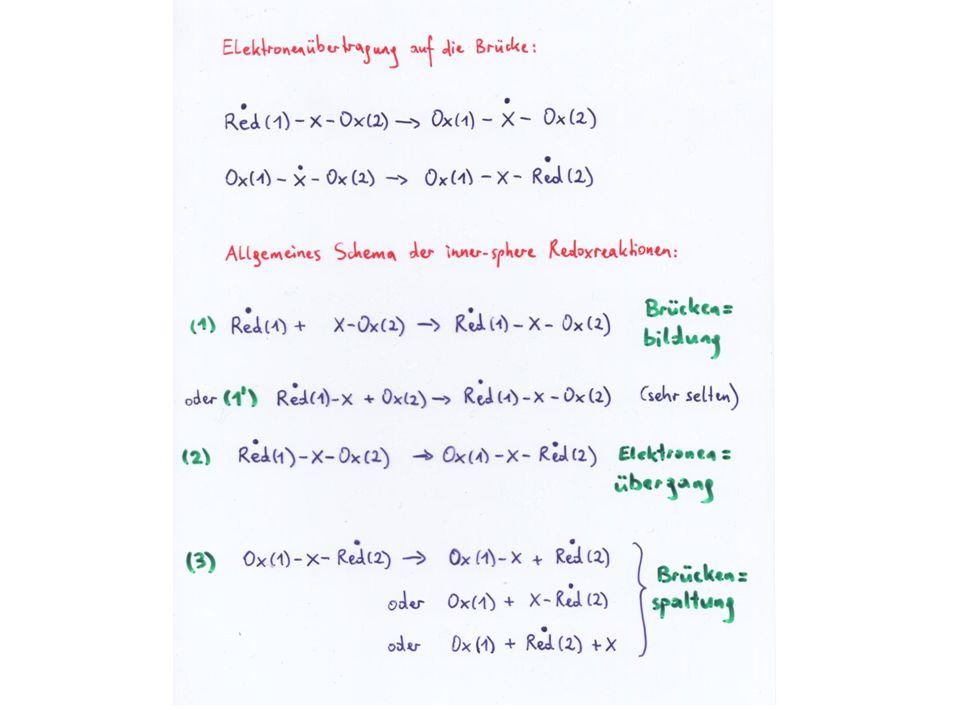 Fluoreszenz-Sensor: Die Unterscheidung zwischen Mg 2+ und Ca 2+ mittels eines modifizierten Ruthenium-tris(bipyridyl)-Metallrezeptors.