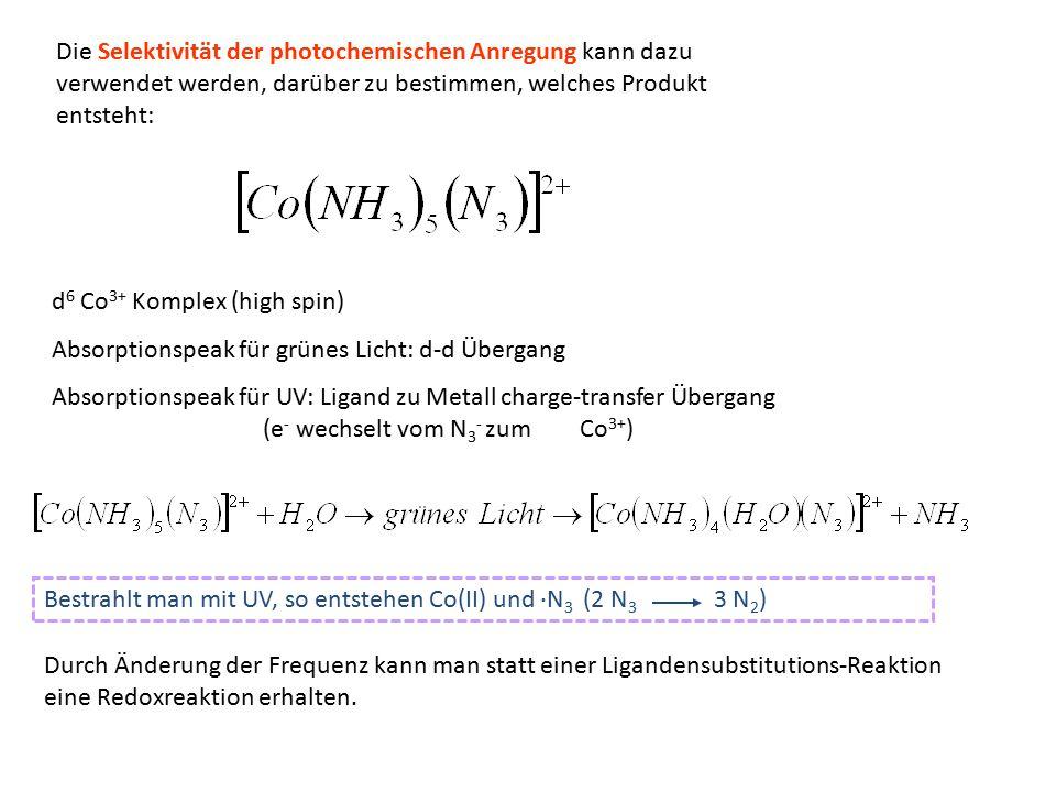 Die Selektivität der photochemischen Anregung kann dazu verwendet werden, darüber zu bestimmen, welches Produkt entsteht: d 6 Co 3+ Komplex (high spin
