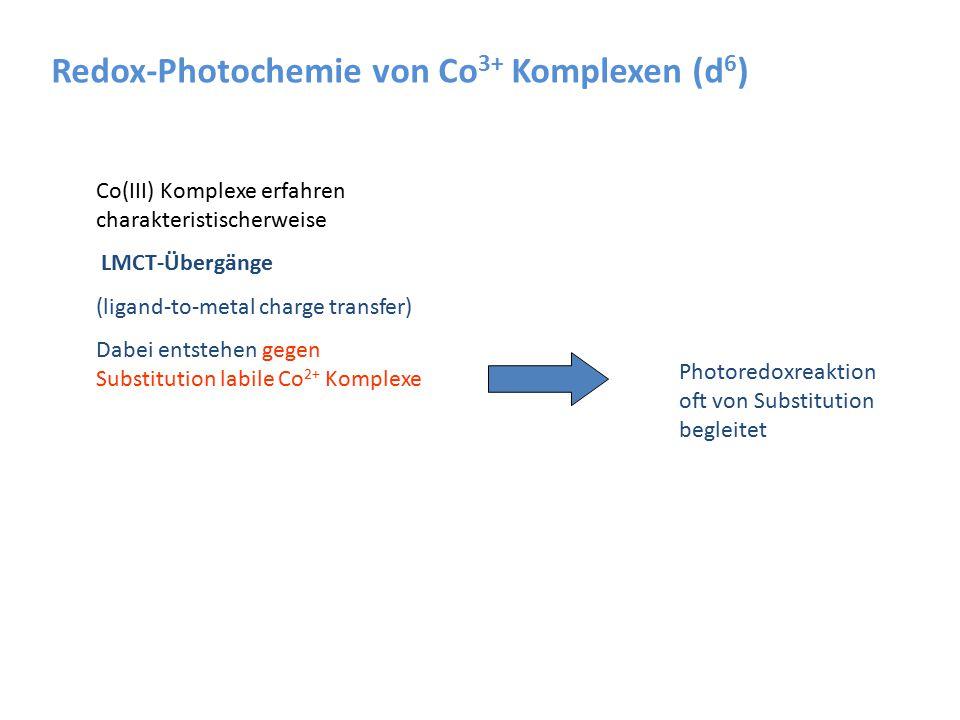Redox-Photochemie von Co 3+ Komplexen (d 6 ) Co(III) Komplexe erfahren charakteristischerweise LMCT-Übergänge (ligand-to-metal charge transfer) Dabei
