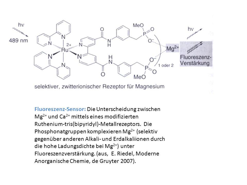 Fluoreszenz-Sensor: Die Unterscheidung zwischen Mg 2+ und Ca 2+ mittels eines modifizierten Ruthenium-tris(bipyridyl)-Metallrezeptors. Die Phosphonatg