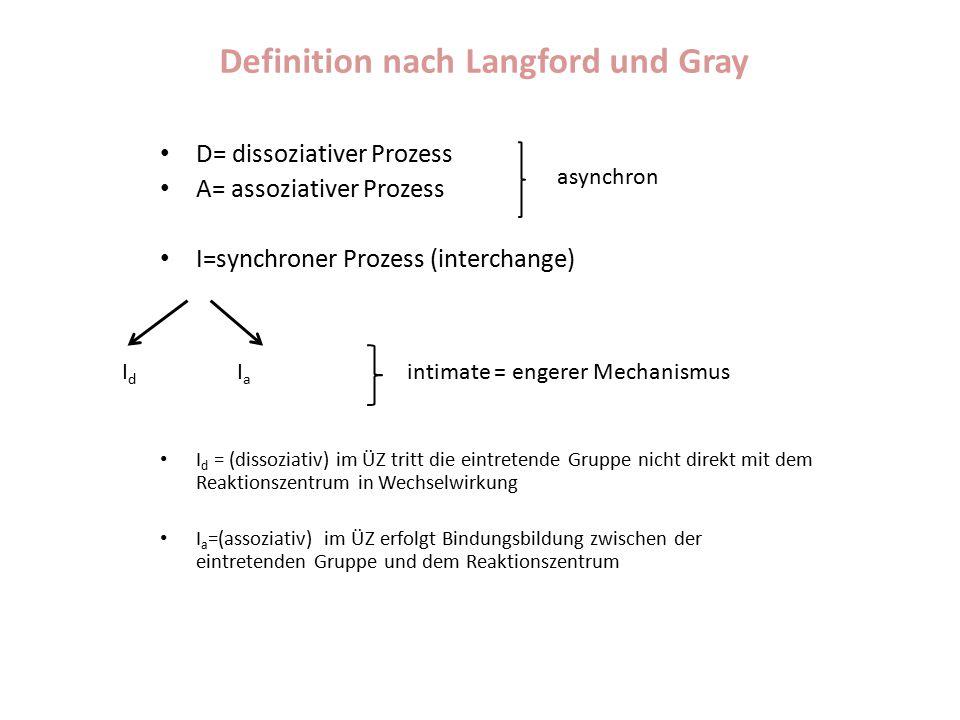 Definition nach Langford und Gray D= dissoziativer Prozess A= assoziativer Prozess I=synchroner Prozess (interchange) I d = (dissoziativ) im ÜZ tritt