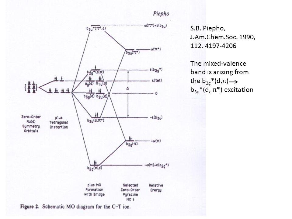 Definition nach Langford und Gray D= dissoziativer Prozess A= assoziativer Prozess I=synchroner Prozess (interchange) I d = (dissoziativ) im ÜZ tritt die eintretende Gruppe nicht direkt mit dem Reaktionszentrum in Wechselwirkung I a =(assoziativ) im ÜZ erfolgt Bindungsbildung zwischen der eintretenden Gruppe und dem Reaktionszentrum asynchron I d I a intimate = engerer Mechanismus
