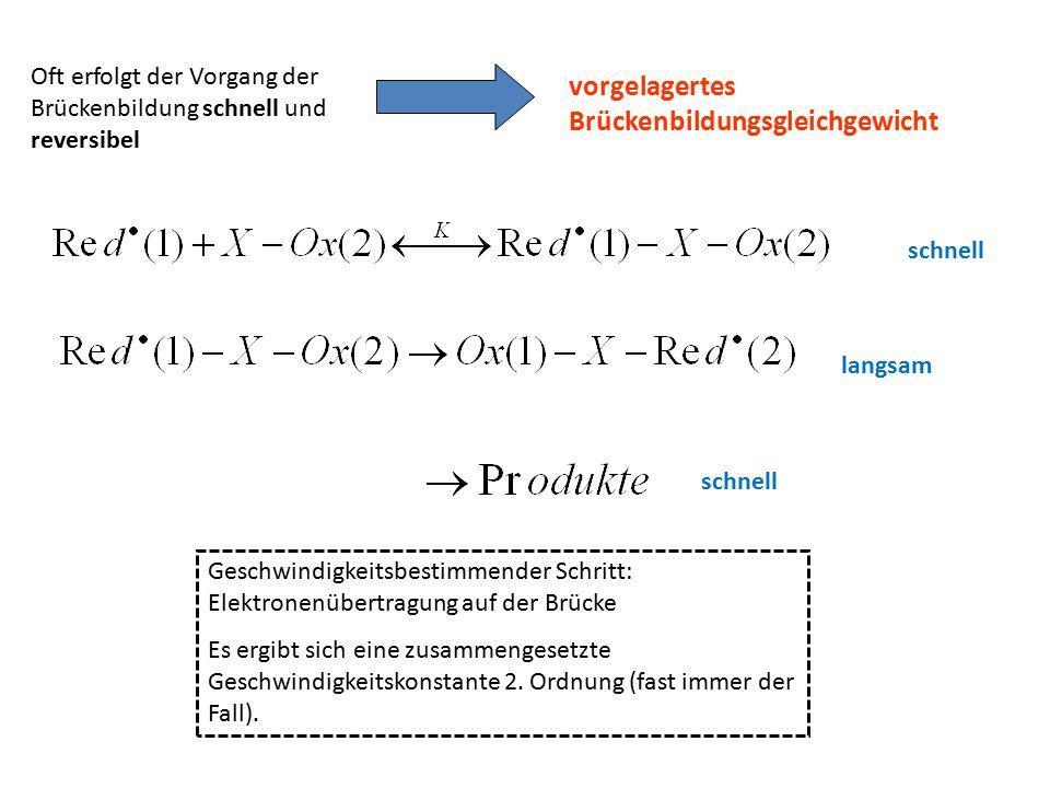 Quelle: Wöhrle et al.