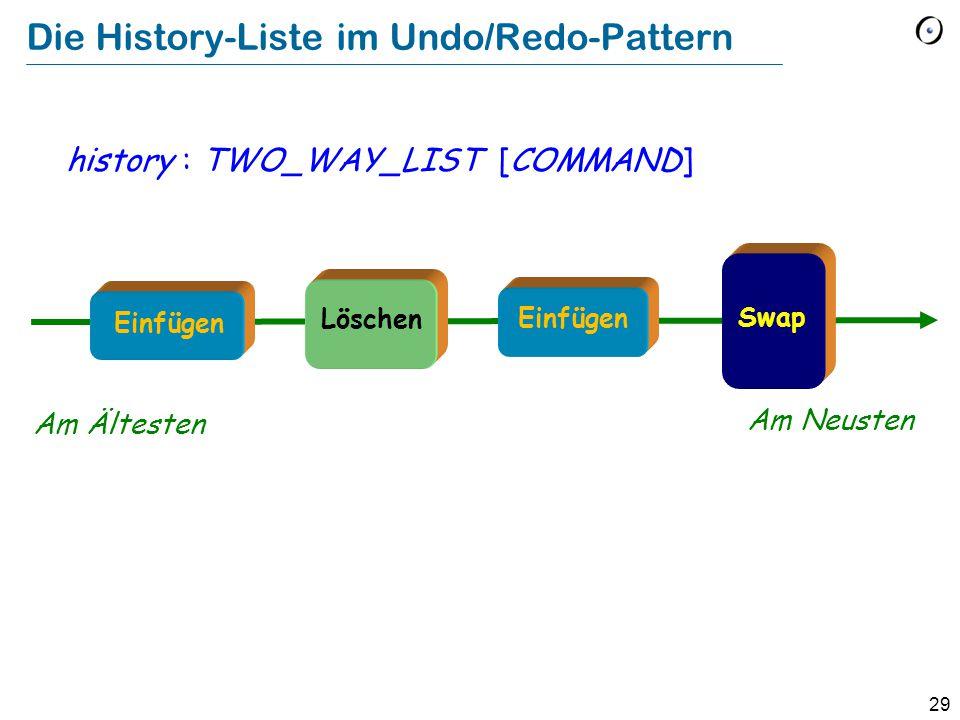 30 Die History-Liste mit Agenten Die History-Liste wird einfach zu einer Liste von Agentenpaaren: history : TWO_WAY_LIST [TUPLE [doer : PROCEDURE [ANY, TUPLE], undoer : PROCEDURE [ANY, TUPLE]] Das Grundschema bleibt dasselbe, aber man braucht nun keine Befehlsobjekte mehr; die History-Liste ist einfach eine Liste, die Agenten enthält.