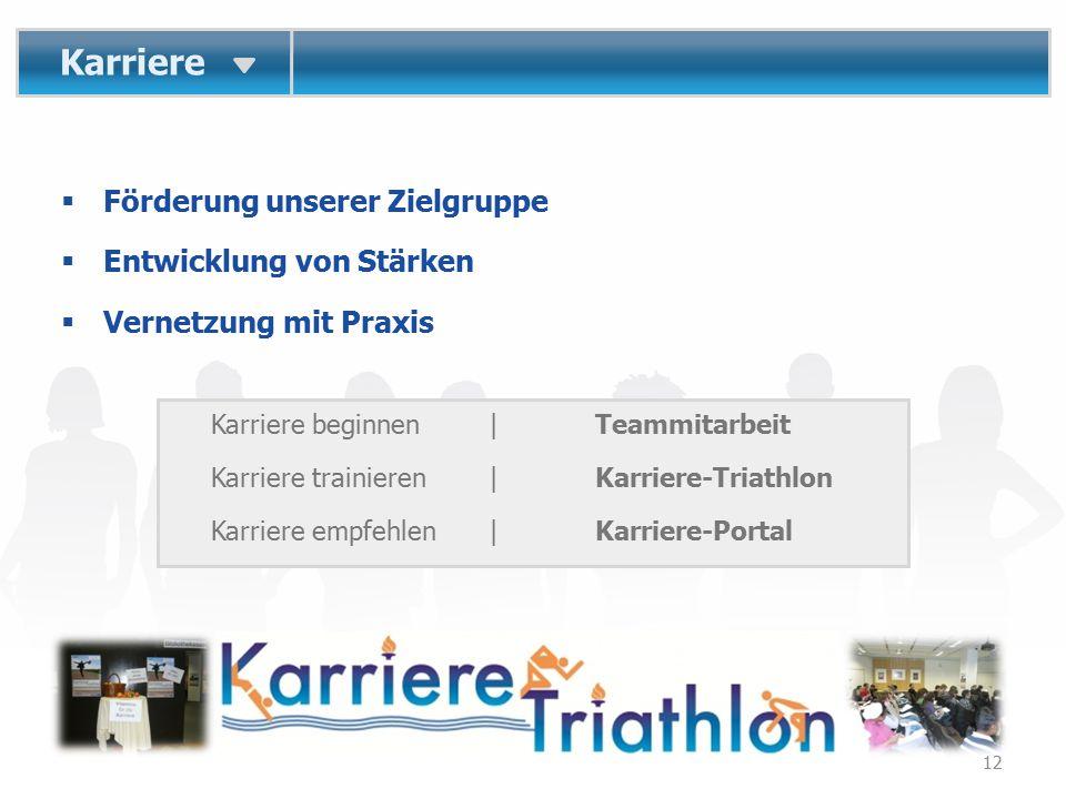 12 Karriere Karriere beginnen|Teammitarbeit Karriere trainieren|Karriere-Triathlon Karriere empfehlen| Karriere-Portal  Förderung unserer Zielgruppe  Entwicklung von Stärken  Vernetzung mit Praxis