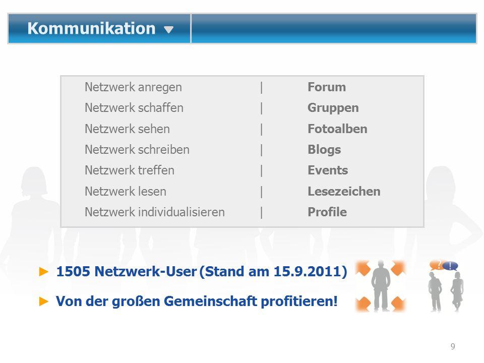 Kommunikation 9 ► 1505 Netzwerk-User (Stand am 15.9.2011) ► Von der großen Gemeinschaft profitieren.