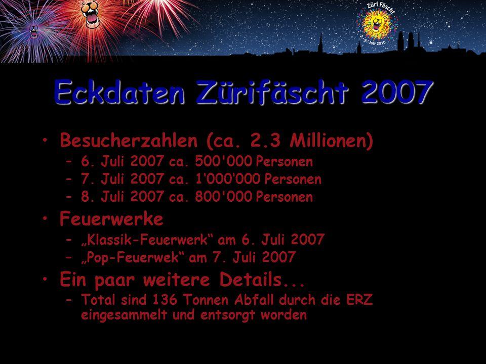 Eckdaten Zürifäscht 2007 Besucherzahlen (ca.2.3 Millionen) –6.