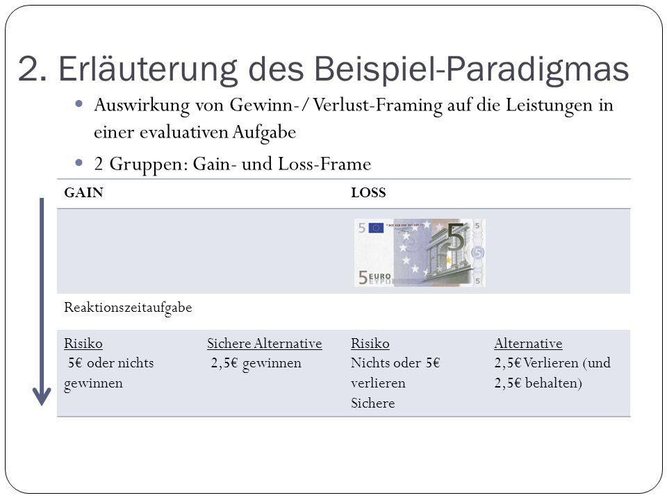2. Erläuterung des Beispiel-Paradigmas Auswirkung von Gewinn-/ Verlust-Framing auf die Leistungen in einer evaluativen Aufgabe 2 Gruppen: Gain- und Lo