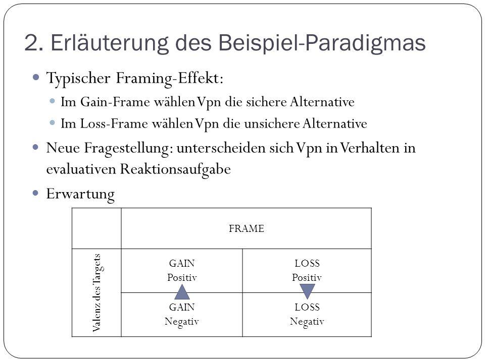 2. Erläuterung des Beispiel-Paradigmas Typischer Framing-Effekt: Im Gain-Frame wählen Vpn die sichere Alternative Im Loss-Frame wählen Vpn die unsiche